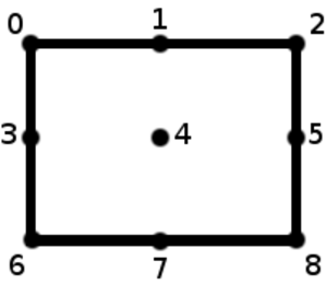 CEA-708 - Image: Eia 708 anchor id