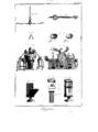 Encyclopedie volume 2b-094.png