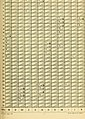 Epilepsy, a study of the idiopathic disease (1907) (14786542853).jpg