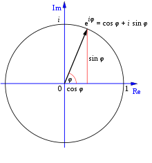Euler's formula - Wikipedia, the free encyclopedia