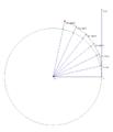 Euler's formula n6.png