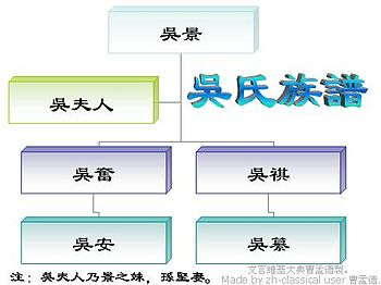 Family Tree of Wu Jing.JPG