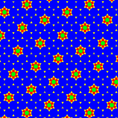 Fractalizing the Snub Trihexagonal Tiling (Truncated Hexagonal).png