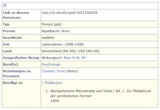 internationale Normdatei zur Ansetzung von Namen und Sachbegriffen