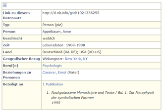 Integrated Authority File - GND: Screenshot of the German National Library (Browser: Opera 11.62).