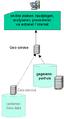 Geo-portaal-net-niet.PNG