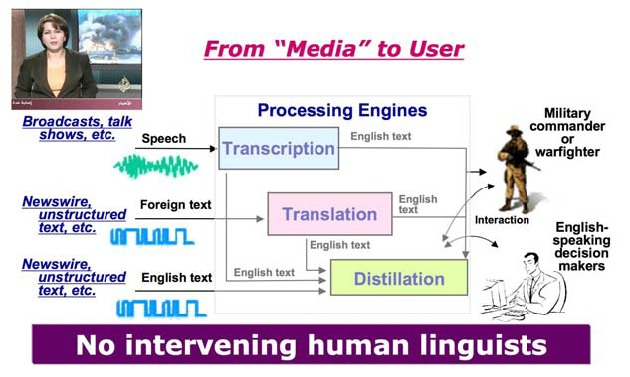 File:Global Autonomous Language Exploitation.tiff