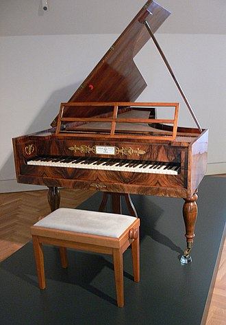 Fortepiano - Fortepiano by Conrad Graf in the Reiss-Engelhorn-Museen, Mannheim