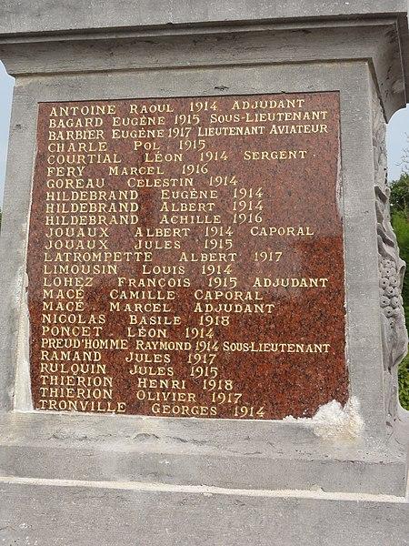 Haudainville (Meuse) monument aux morts