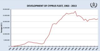 Cyprus Merchant Marine