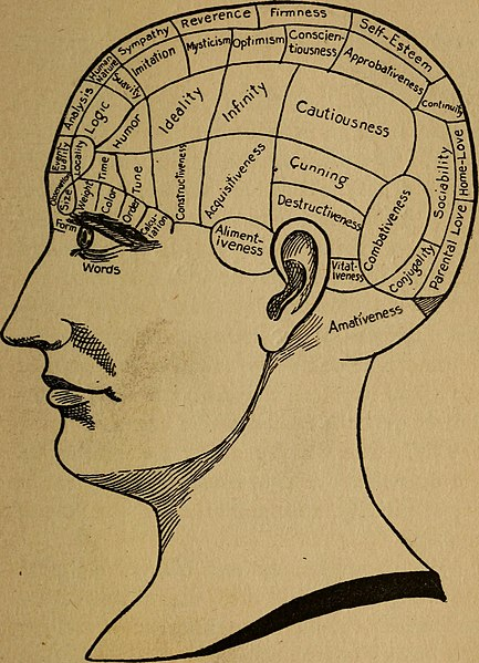 File:How to know human nature- its inner states and outer forms (1919) (14784651435).jpg