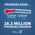 """INACCURATE Trump White House graphic about Obamacare's """"Broken promises"""".png"""