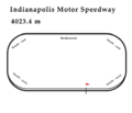 Indianapolis Motor Speedway.png