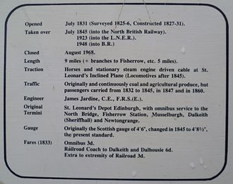 Edinburgh and Dalkeith Railway - Information plaque at Duddingston