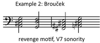 The Excursions of Mr. Brouček to the Moon and to the 15th Century - Image: Janacek Example 2