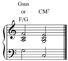 this is me chords