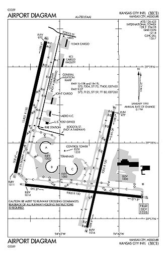 Kansas City International Airport - Airport diagram