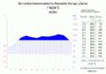 Klimadiagramm-Borumba-Demokratische Republik Kongo (Zaire)-metrisch-deutsch.png