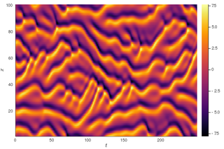 Kuramoto–Sivashinsky equation