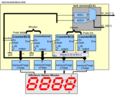 LAB VHDL Tiny861 7.png