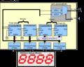 LAB VHDL Tiny861 7.png