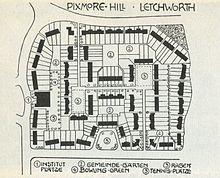 Unwins stadsplan för Letchworth.: https://sv.wikipedia.org/wiki/Raymond_Unwin