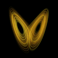 A plot of the trajectory Lorenz system for values r = 28, σ = 10, b = 8/3