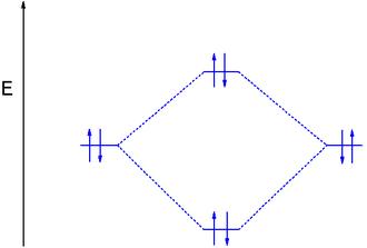 Molecular orbital diagram - MO diagram of dihelium