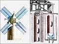 Machine de Marly. Moulin à vent à godets Etang de Clagny.jpg