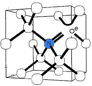 Nitrogen-vacancy center Point defect in diamonds