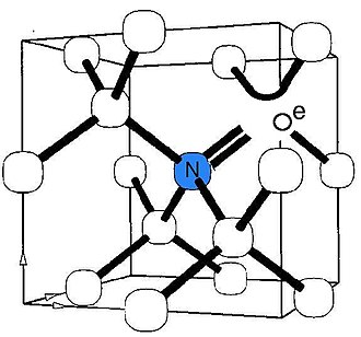 Nitrogen-vacancy center - Simplified atomic structure of the N-V− center