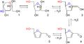 NewhydroxymethylfurfuralSynthesis.png