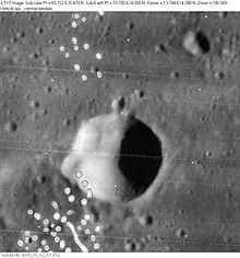 休厄尔陨石坑