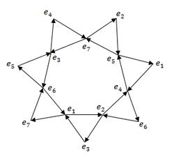 Octonionstar123.png