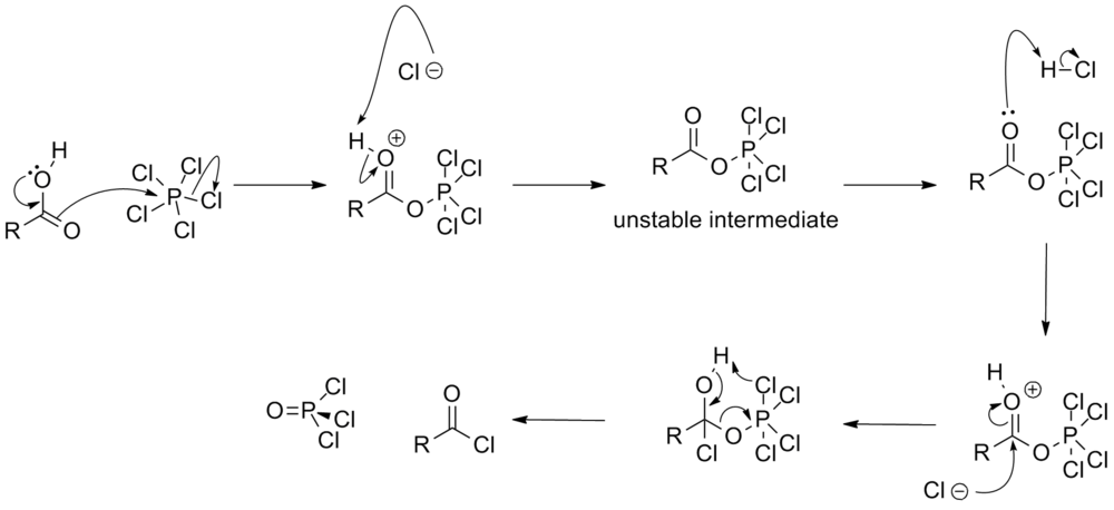 Suggested mechanism for the chlorination of a carboxylic acid by phosphorus pentachloride to form an acyl chloride Phosphorus pentachloride mechanism.png