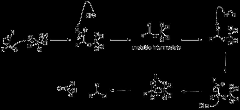 ethyl oxalyl chloride
