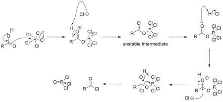 Phosphorus Pentachloride Wikipedia