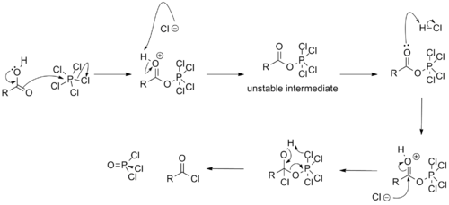 Chlorine - Wikipedia