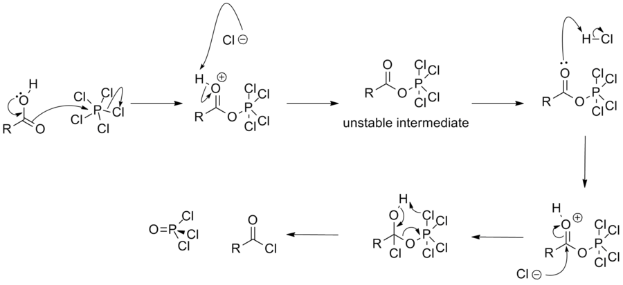 Phosphorus Pentachloride Wikiwand Alternatively a dot method can be used to draw the lewis structure. phosphorus pentachloride wikiwand