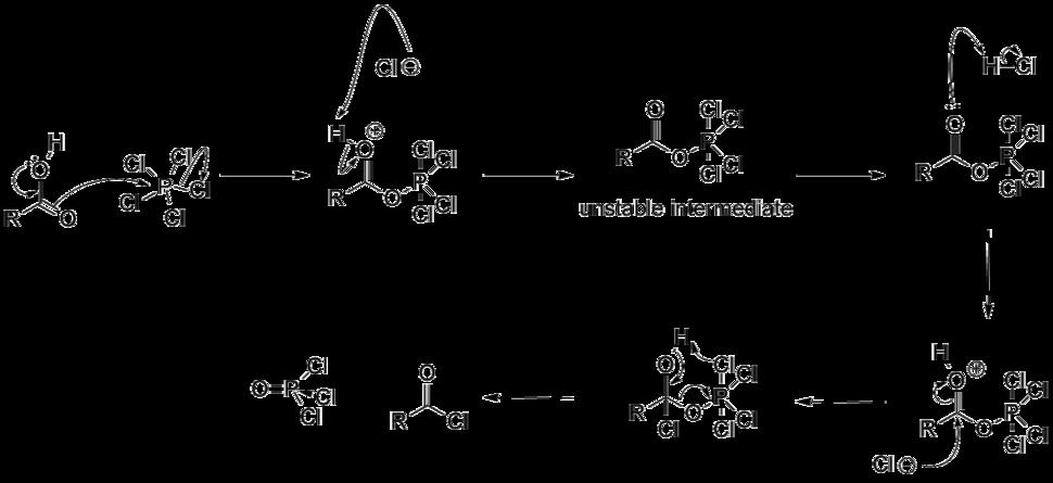 Phosphorus pentachloride mechanism