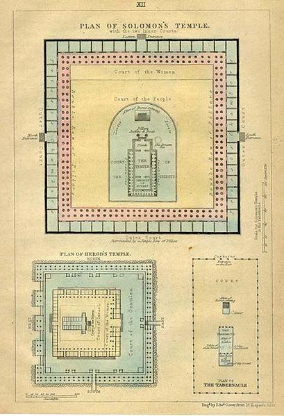 File:Plan of Solomon's Temple.jpg