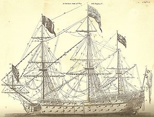 "Andrew Bell (engraver) - Bell's copperplate of a first rate ship-of-war from the First Edition of the Encyclopædia Britannica - ""undoubtedly the noblest machine that ever was invented"""