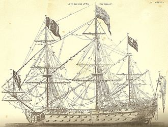 """Andrew Bell (engraver) - Bell's copperplate of a first rate ship-of-war from the First Edition of the Encyclopædia Britannica - """"undoubtedly the noblest machine that ever was invented"""""""
