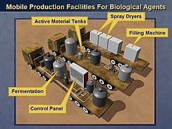 Powell UN Iraq presentation, alleged Mobile Production Facilities