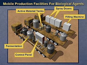 Iraq disarmament crisis - Diagram of a Mobile Production Facility For Biological Agents, similar to those presented by Colin Powell before the United Nations.