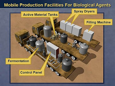 Purported Iraqi mobile weapons laboratories, actually for production of hydrogen to fill wind-sensing balloons. Powell UN Iraq presentation, alleged Mobile Production Facilities.jpg