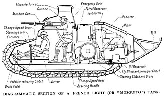 Renault FT - FT Char Mitrailleuse layout (with first-pattern turret)