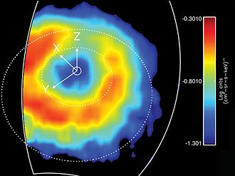 Magnetosphere of Saturn - Cassini image of the ring current around Saturn carried by energetic (20–50 keV) ions