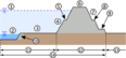 Image: River Levee Cross Section Figure.png (row: 4 column: 23 )