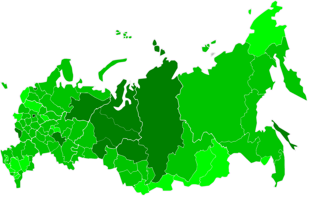 List of federal subjects of Russia by